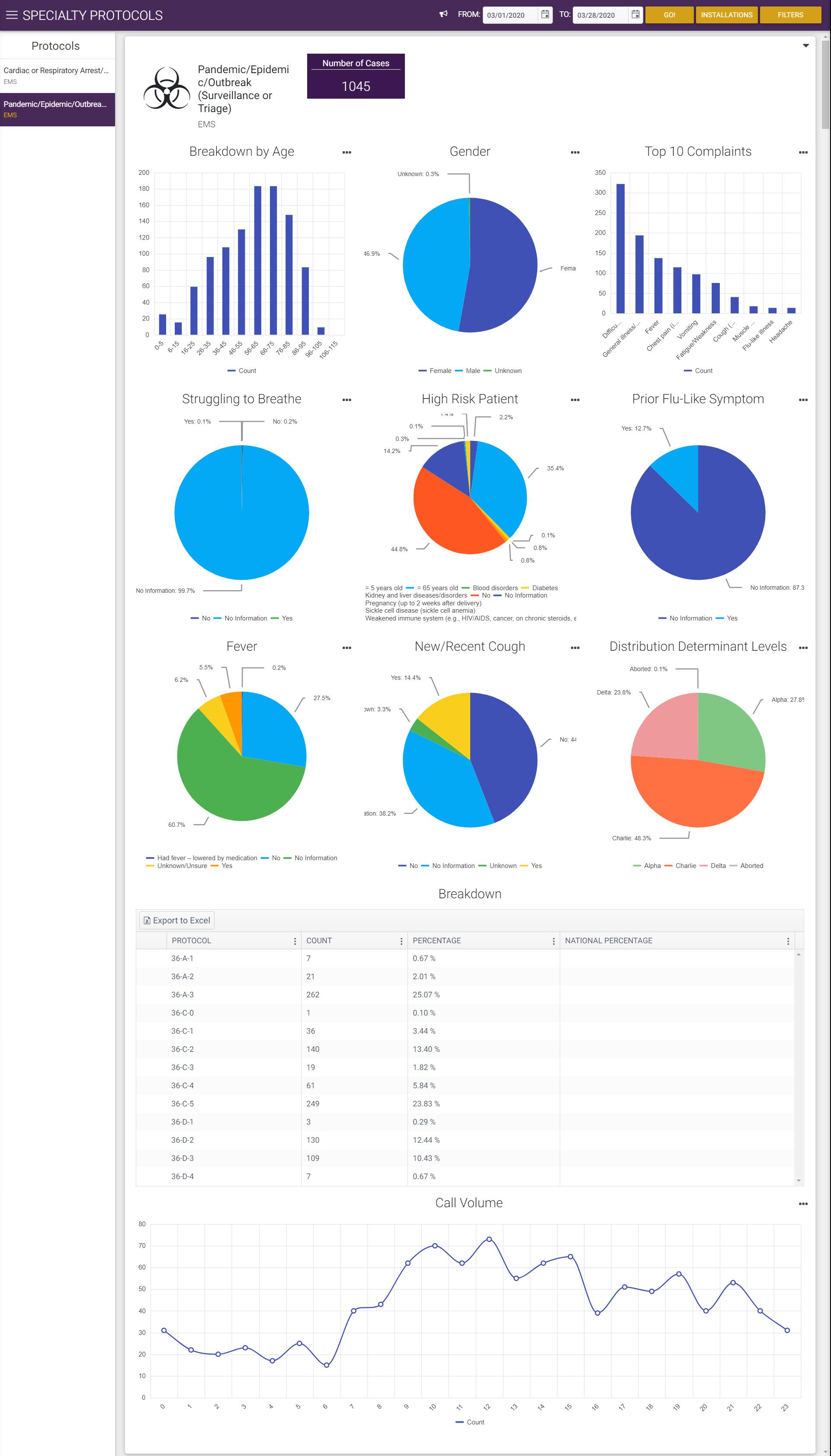 Academy Analytics New Features